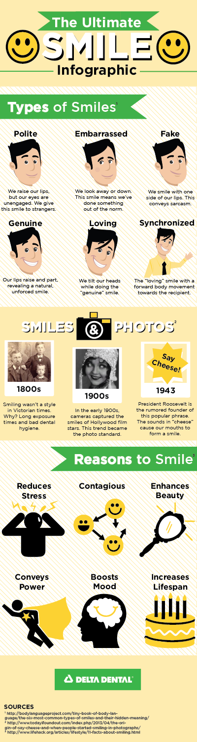 Delta Dental of Idaho Smile Month Infographic